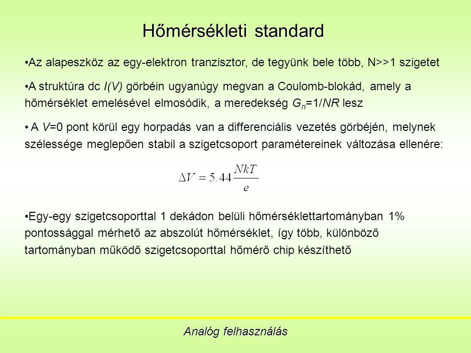 Hőmérsékleti standard Analóg felhasználás Az alapeszköz az egy-elektron tranzisztor, de tegyünk bele több, N>>1 szigetet A struktúra dc I(V) görbéin ugyanúgy megvan a Coulomb-blokád, amely a hőmérséklet emelésével elmosódik, a meredekség G n =1/NR lesz A V=0 pont körül egy horpadás van a differenciális vezetés görbéjén, melynek szélessége meglepően stabil a szigetcsoport paramétereinek változása ellenére: Egy-egy szigetcsoporttal 1 dekádon belüli hőmérséklettartományban 1% pontossággal mérhető az abszolút hőmérséklet, így több, különböző tartományban működő szigetcsoporttal hőmérő chip készíthető