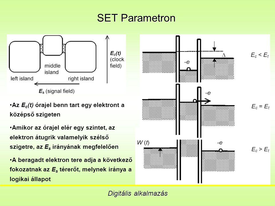 SET Parametron Digitális alkalmazás Az E c (t) órajel benn tart egy elektront a középső szigeten Amikor az órajel elér egy szintet, az elektron átugrik valamelyik szélső szigetre, az E s irányának megfelelően A beragadt elektron tere adja a következő fokozatnak az E s térerőt, melynek iránya a logikai állapot