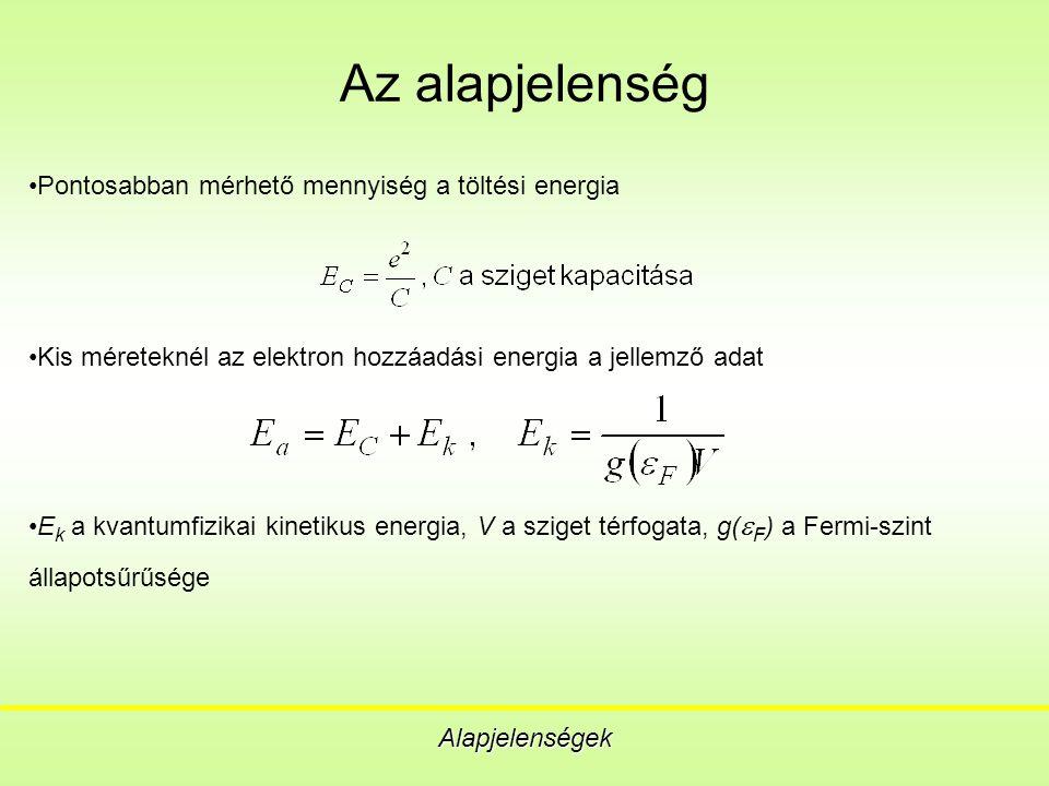 Az alapjelenség Alapjelenségek Pontosabban mérhető mennyiség a töltési energia Kis méreteknél az elektron hozzáadási energia a jellemző adat E k a kvantumfizikai kinetikus energia, V a sziget térfogata, g(  F ) a Fermi-szint állapotsűrűsége