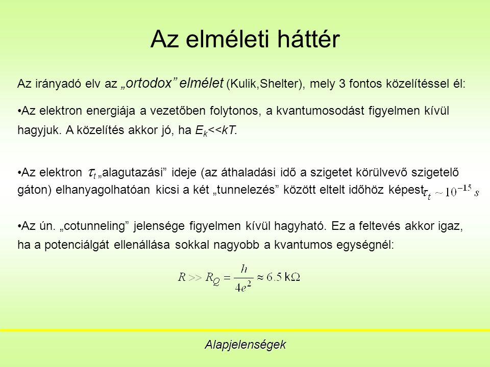 """Az elméleti háttér Alapjelenségek Az elv: egyetlen elektron """"tunnelezése mindig egy valószínűségi esemény, amely a szabad energiától függ, és amelynek  W csökkenéséhez maga az alagutazás is hozzájárul (  a valószínűség, I(V) pedig a potenciálgát karakterisztikája) Az ábra alapján, ha  W>>kT, akkor a valószínűség a  W-vel arányos."""