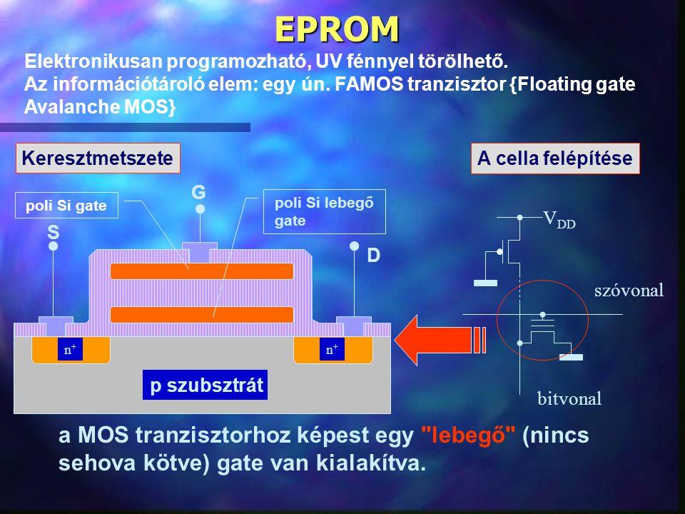 EPROM Elektronikusan programozható, UV fénnyel törölhető. Az információtároló elem: egy ún. FAMOS tranzisztor {Floating gate Avalanche MOS} a MOS tran