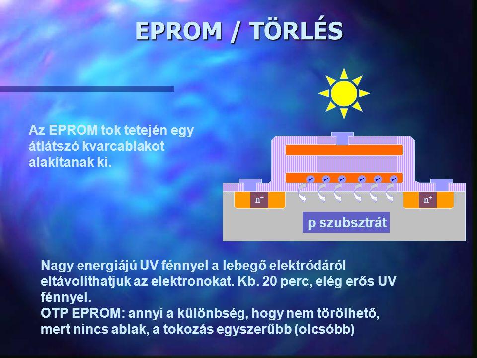 Nagy energiájú UV fénnyel a lebegő elektródáról eltávolíthatjuk az elektronokat. Kb. 20 perc, elég erős UV fénnyel. OTP EPROM: annyi a különbség, hogy