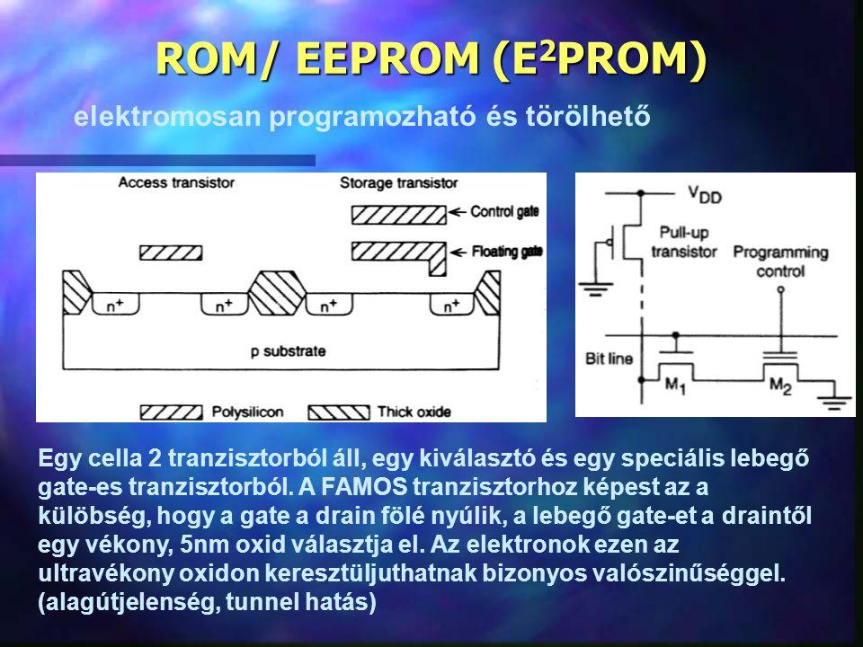 ROM/ EEPROM (E 2 PROM) elektromosan programozható és törölhető Egy cella 2 tranzisztorból áll, egy kiválasztó és egy speciális lebegő gate-es tranzisz