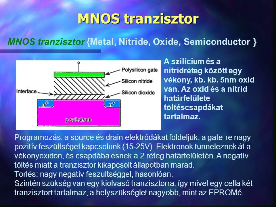 MNOS tranzisztor MNOS tranzisztor {Metal, Nitride, Oxide, Semiconductor } A szilícium és a nitridréteg között egy vékony, kb. kb. 5nm oxid van. Az oxi