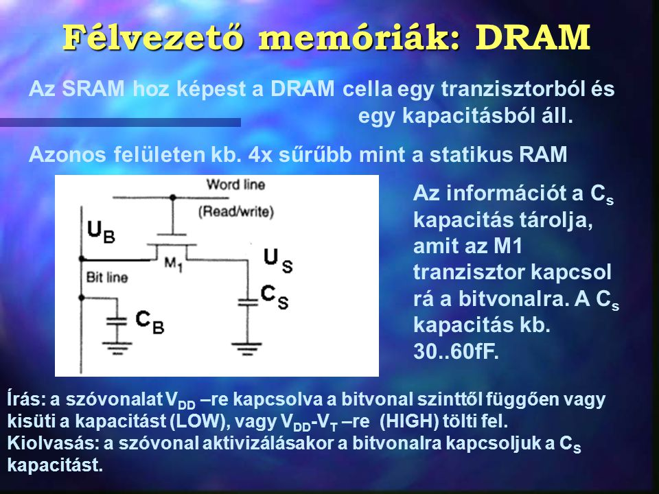 Az SRAM hoz képest a DRAM cella egy tranzisztorból és egy kapacitásból áll. Azonos felületen kb. 4x sűrűbb mint a statikus RAM Az információt a C s ka