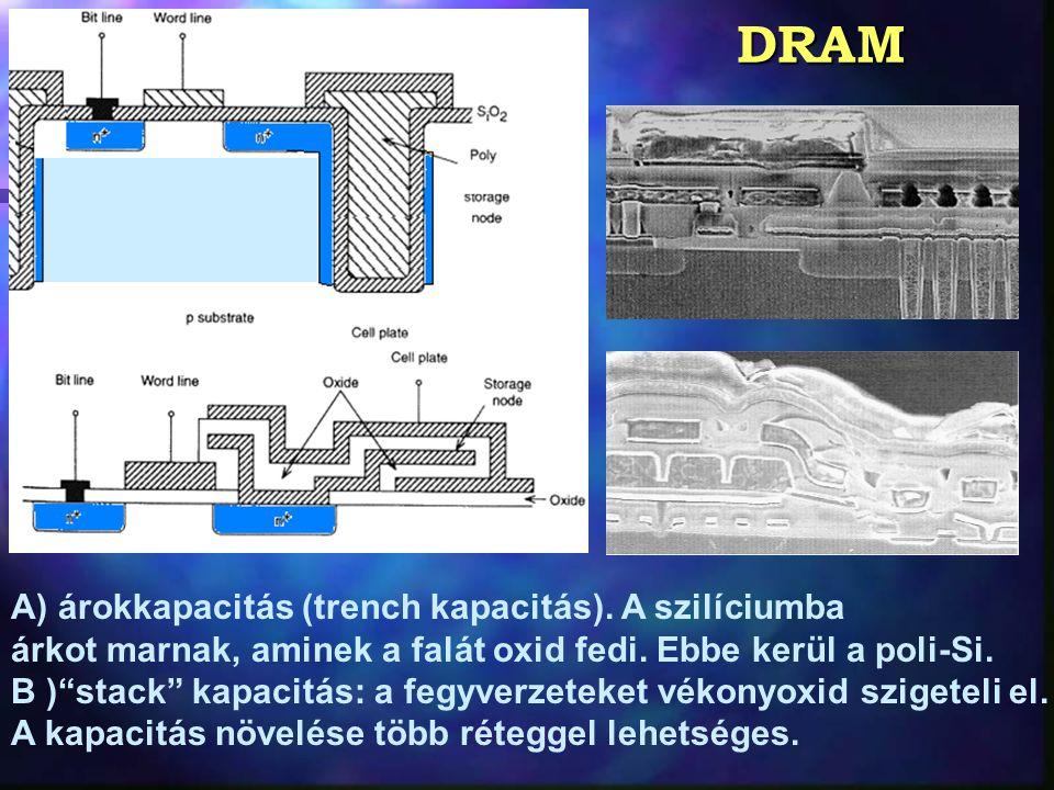"""DRAM A) árokkapacitás (trench kapacitás). A szilíciumba árkot marnak, aminek a falát oxid fedi. Ebbe kerül a poli-Si. B )""""stack"""" kapacitás: a fegyverz"""