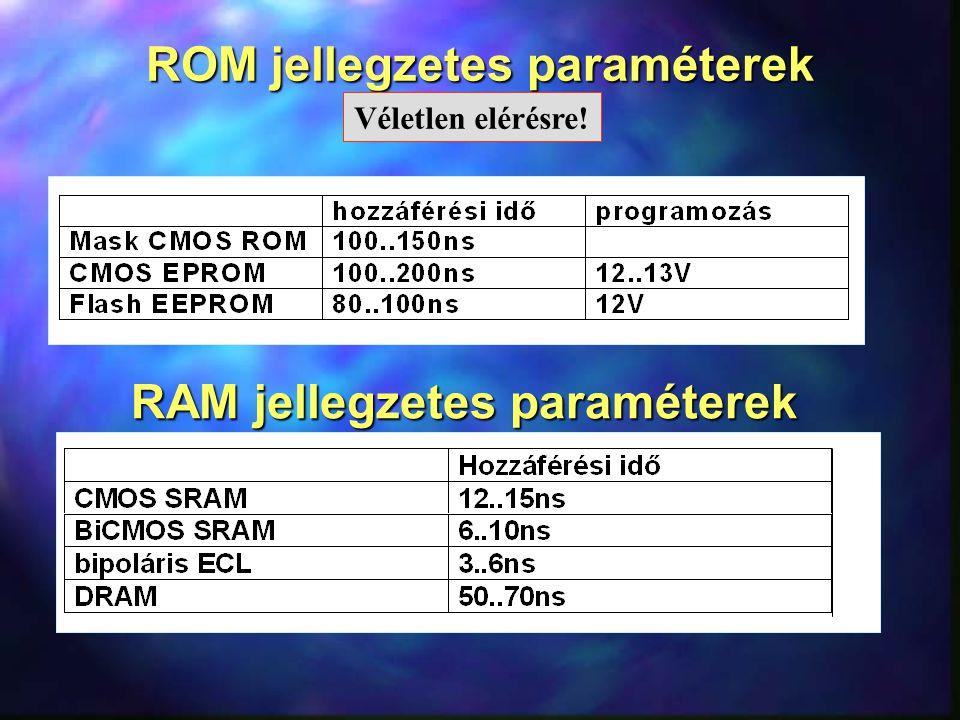 ROM jellegzetes paraméterek RAM jellegzetes paraméterek Véletlen elérésre!
