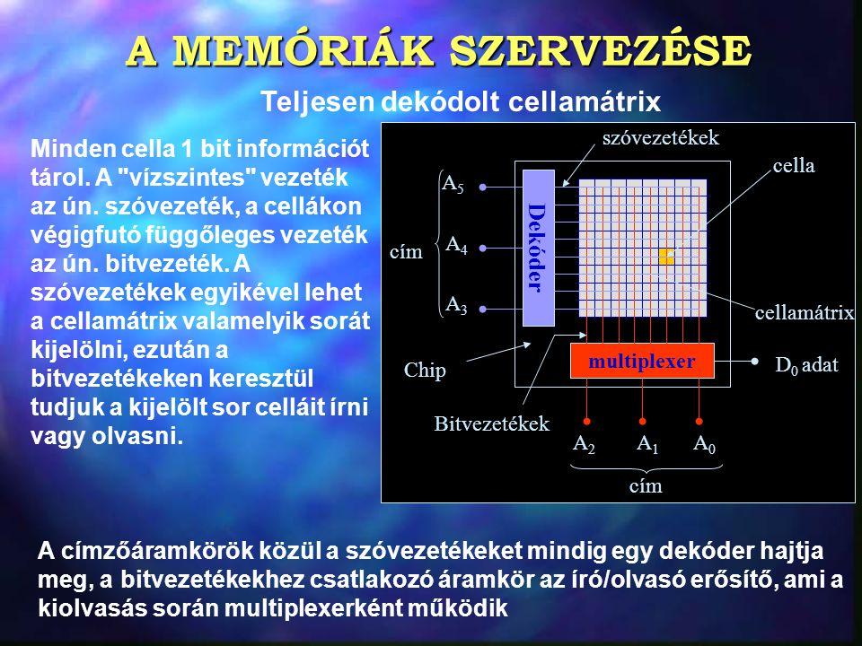 A MEMÓRIÁK SZERVEZÉSE Teljesen dekódolt cellamátrix Minden cella 1 bit információt tárol. A