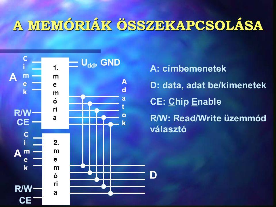 A MEMÓRIÁK ÖSSZEKAPCSOLÁSA U dd, GND AdatokAdatok CímekCímek R/W CímekCímek CE 1. m e m ó ri a 2. m e m ó ri a D A A A: címbemenetek D: data, adat be/