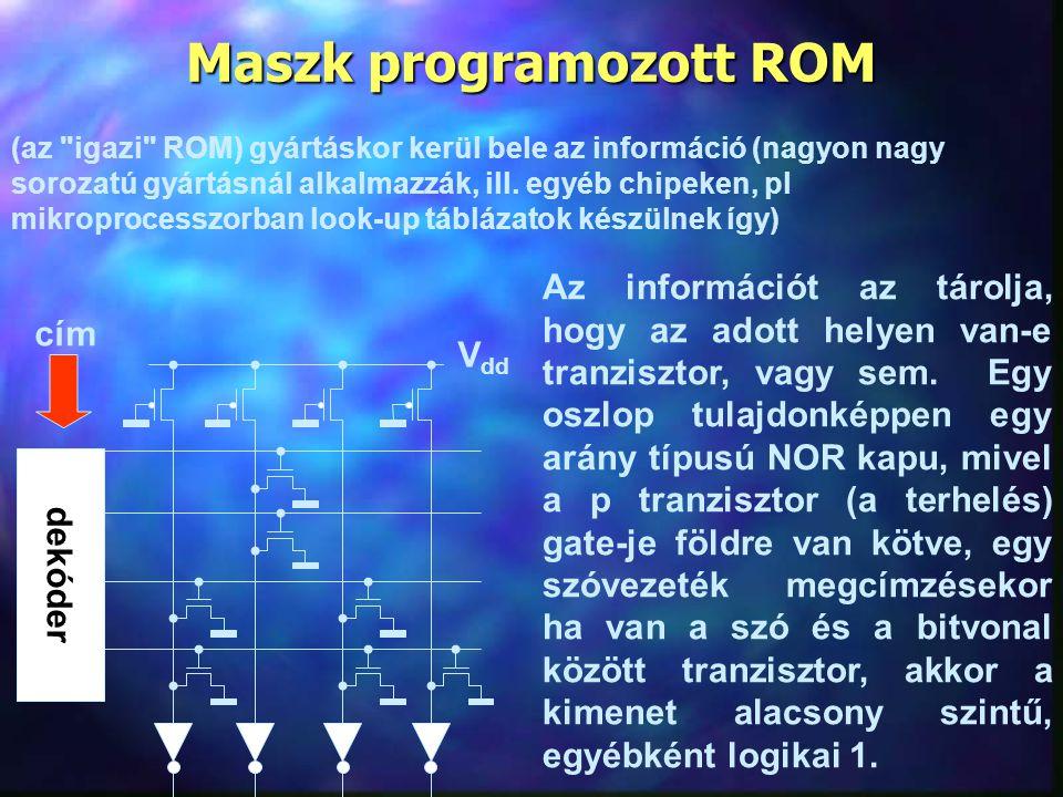 Maszk programozott ROM (az