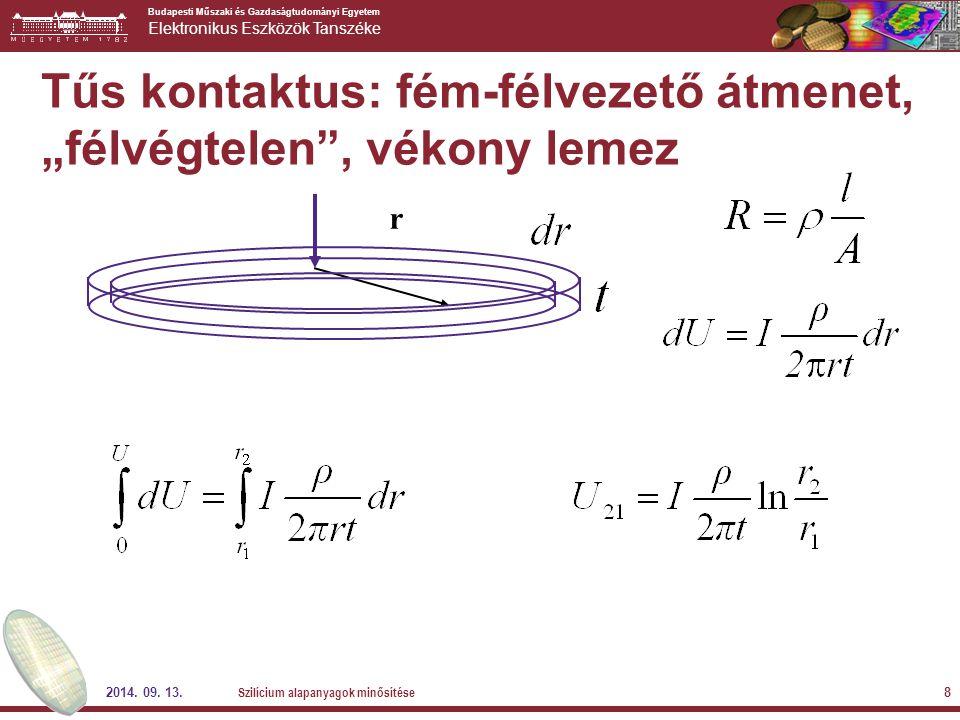 Budapesti Műszaki és Gazdaságtudományi Egyetem Elektronikus Eszközök Tanszéke 2014.
