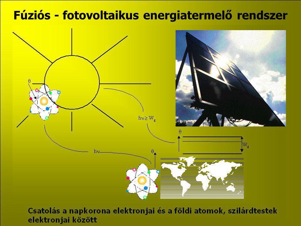 Főcímek: a napenergia fő jellemzői, a fúziós - fotovoltaikus energiatermelő rendszer működése, a fény és a félvezető kölcsönhatása, az energiatranszpo