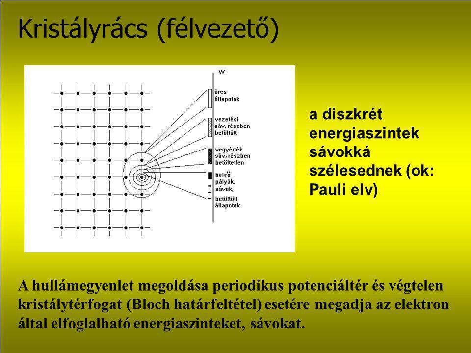 a diszkrét energiaszintek sávokká szélesednek (ok: Pauli elv) A hullámegyenlet megoldása periodikus potenciáltér és végtelen kristálytérfogat (Bloch határfeltétel) esetére megadja az elektron által elfoglalható energiaszinteket, sávokat.