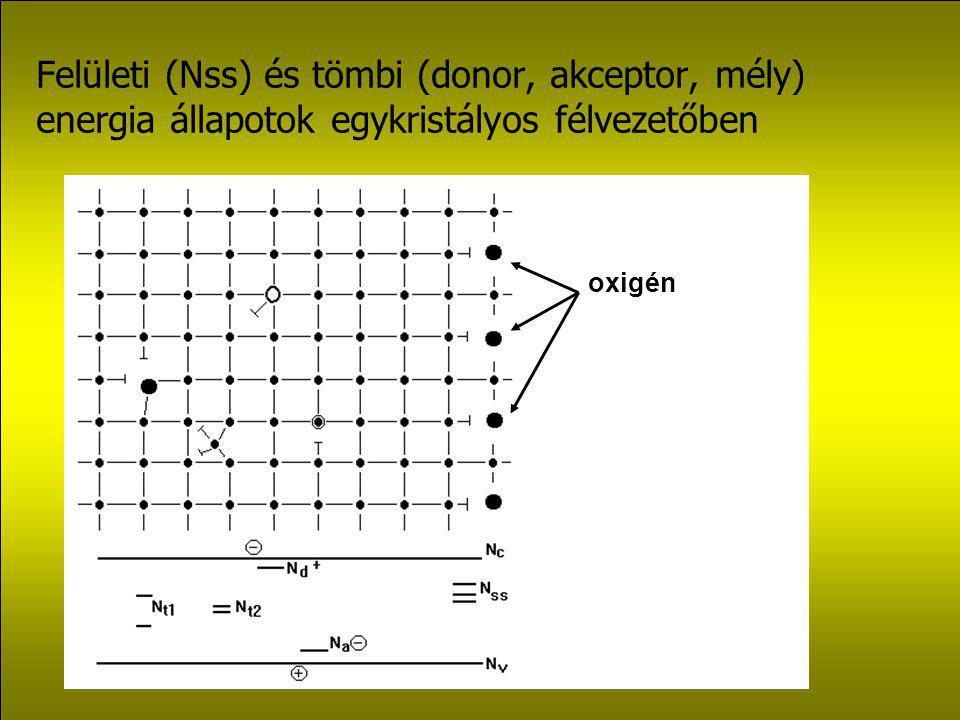Felületi (Nss) és tömbi (donor, akceptor, mély) energia állapotok egykristályos félvezetőben oxigén