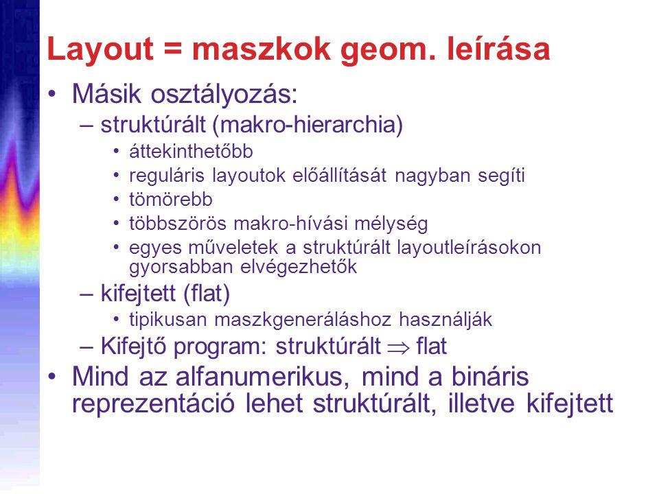 Layout = maszkok geom.