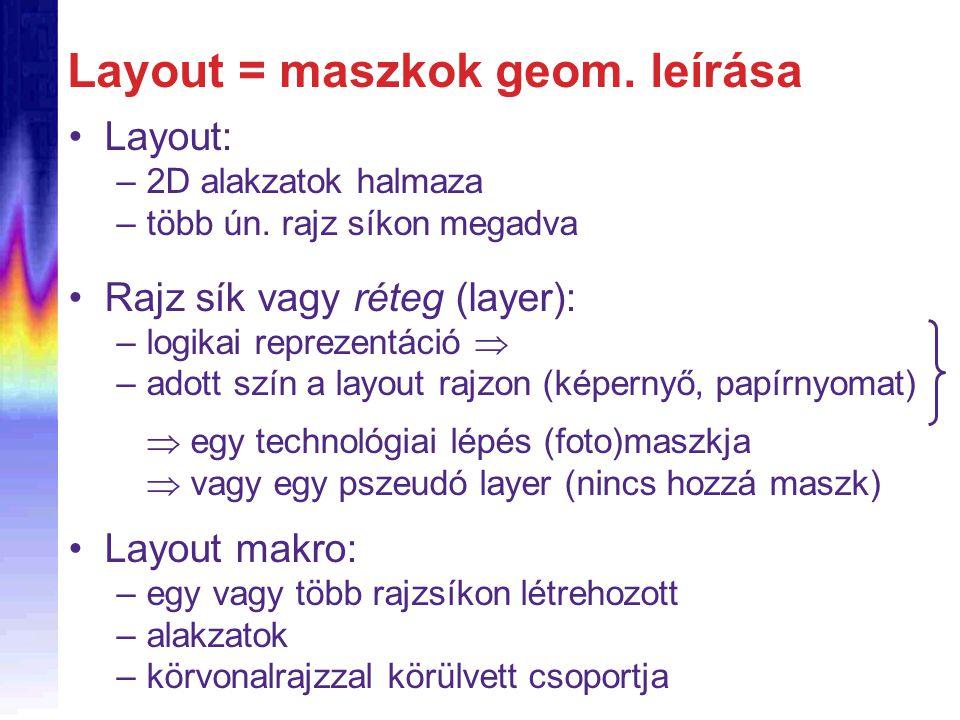 Layout = maszkok geom. leírása Layout: –2D alakzatok halmaza –több ún.