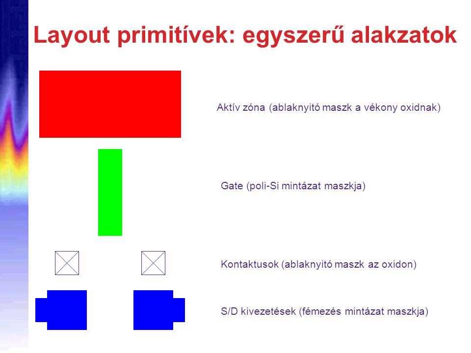 Layout primitívek: egyszerű alakzatok Gate (poli-Si mintázat maszkja) Kontaktusok (ablaknyitó maszk az oxidon) S/D kivezetések (fémezés mintázat maszkja) Aktív zóna (ablaknyitó maszk a vékony oxidnak)