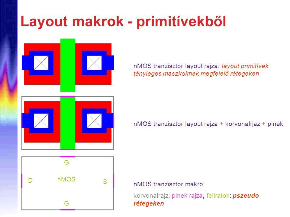 nMOS tranzisztor layout rajza: layout primitívek tényleges maszkoknak megfelelő rétegeken nMOS tranzisztor layout rajza + körvonalrjaz + pineknMOS tranzisztor makro: körvonalrajz, pinek rajza, feliratok: pszeudo rétegeken nMOS D S G G Layout makrok - primitívekből