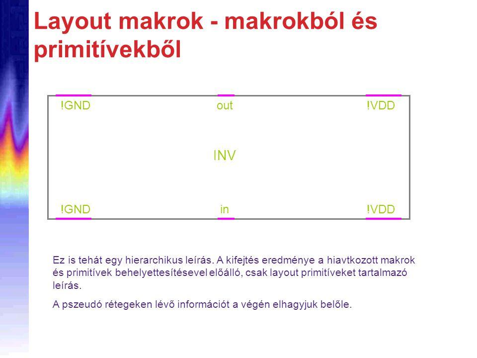 INV out in !GND !VDD Layout makrok - makrokból és primitívekből Ez is tehát egy hierarchikus leírás.