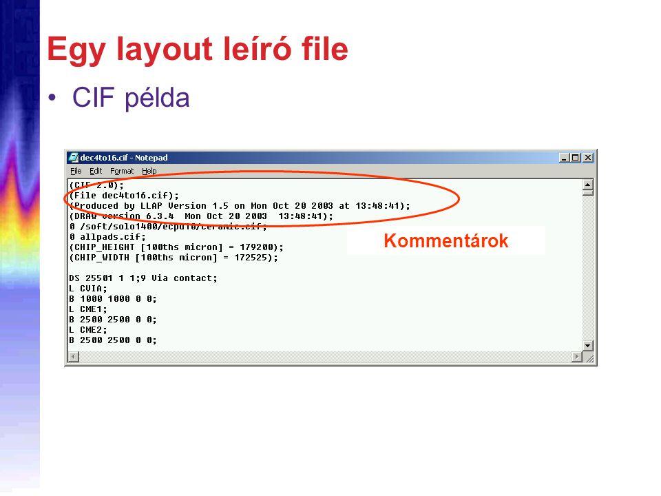 Egy layout leíró file CIF példa Kommentárok