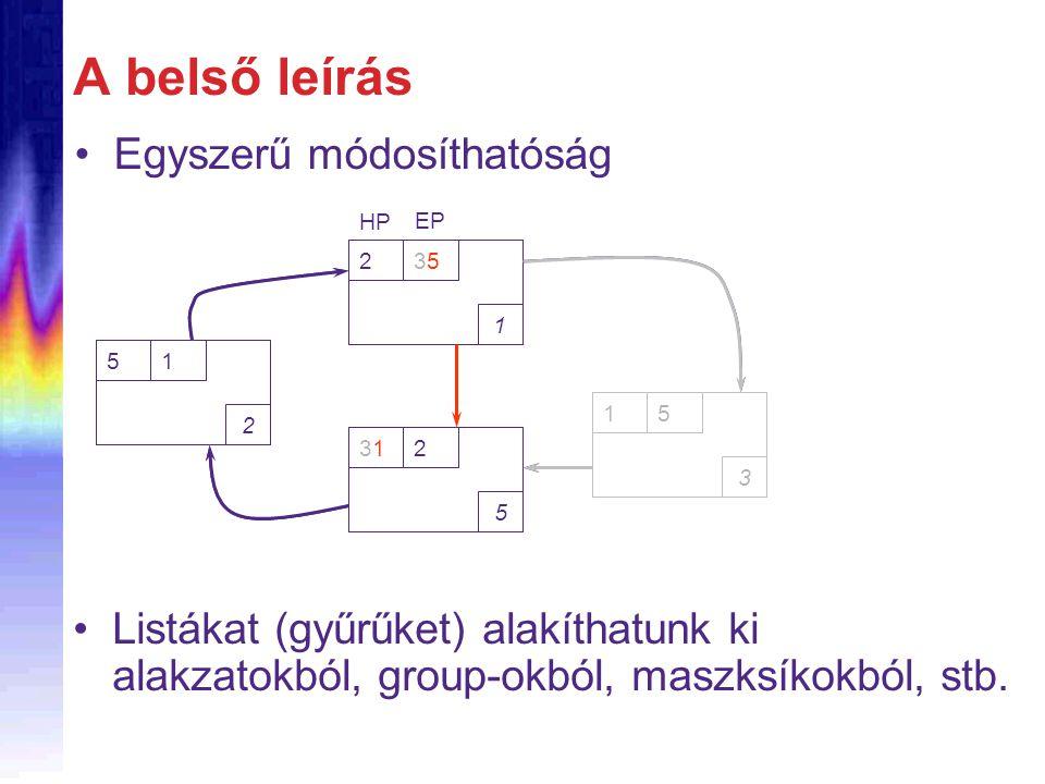 A belső leírás Egyszerű módosíthatóság 23 1 EP HP 15 3 32 5 51 2 23535 1 EP HP 15 3 31312 5 51 2 Listákat (gyűrűket) alakíthatunk ki alakzatokból, group-okból, maszksíkokból, stb.