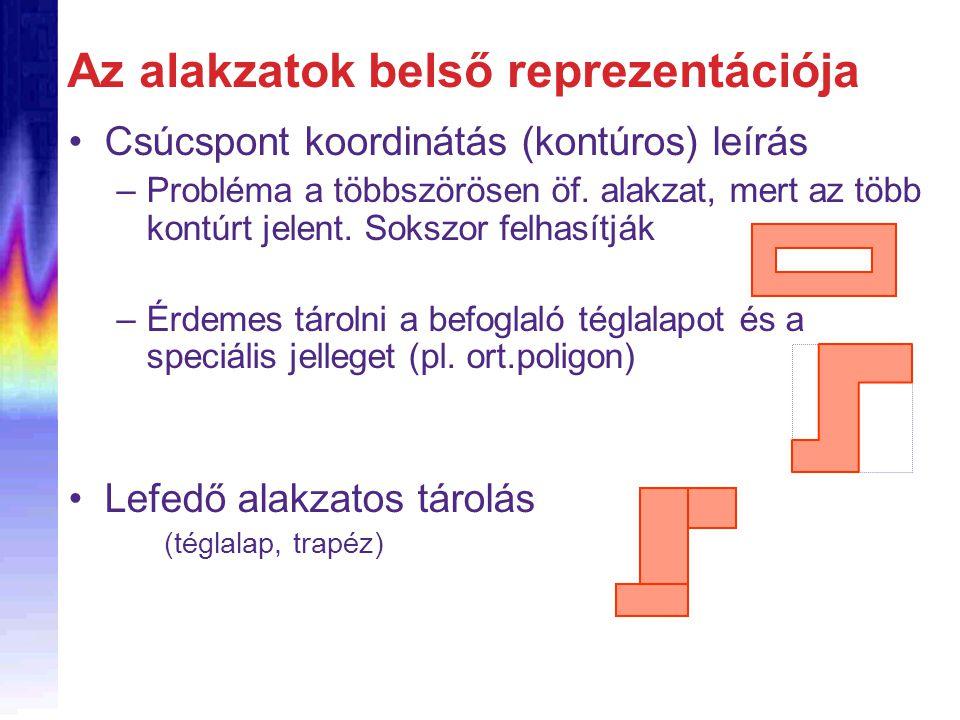 Az alakzatok belső reprezentációja Csúcspont koordinátás (kontúros) leírás –Probléma a többszörösen öf.