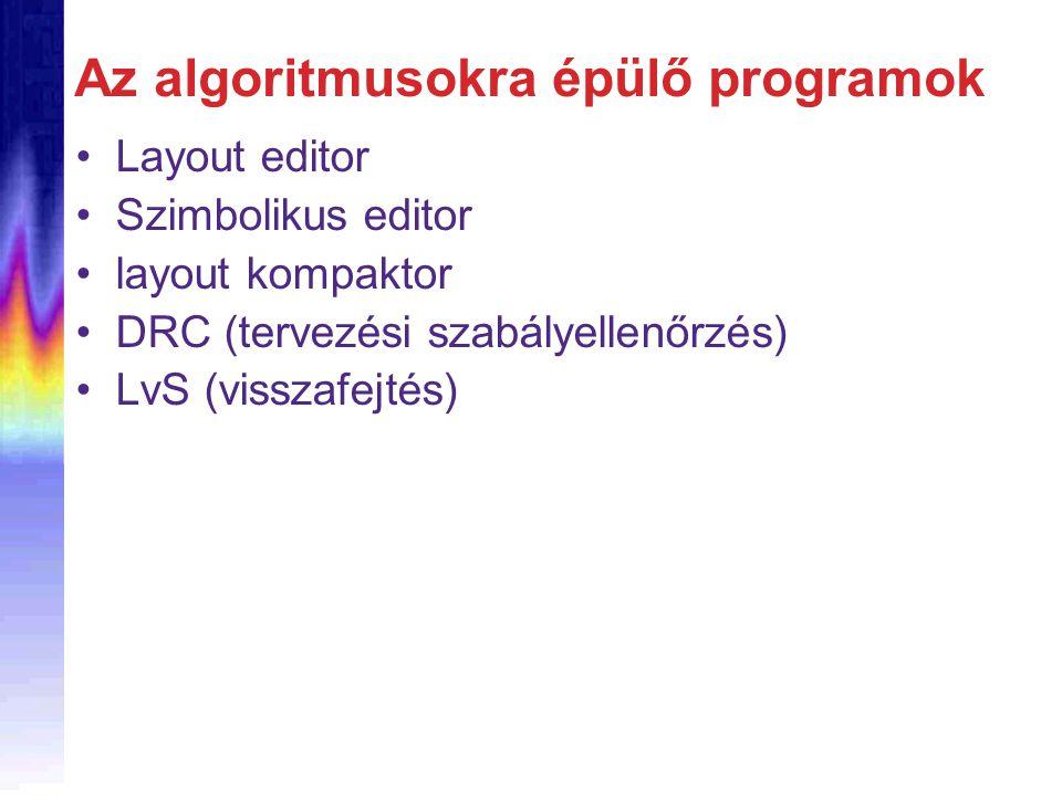 Az algoritmusokra épülő programok Layout editor Szimbolikus editor layout kompaktor DRC (tervezési szabályellenőrzés) LvS (visszafejtés)