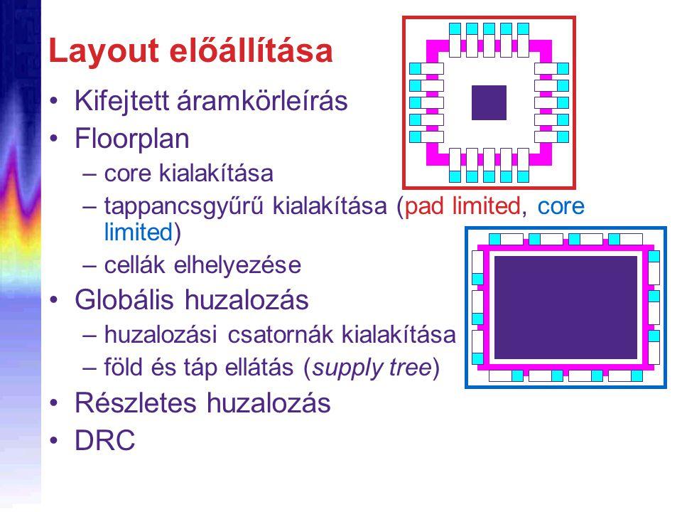 Layout makrok - makrokból és primitívekből nMOS D S G G pMOSDS G G