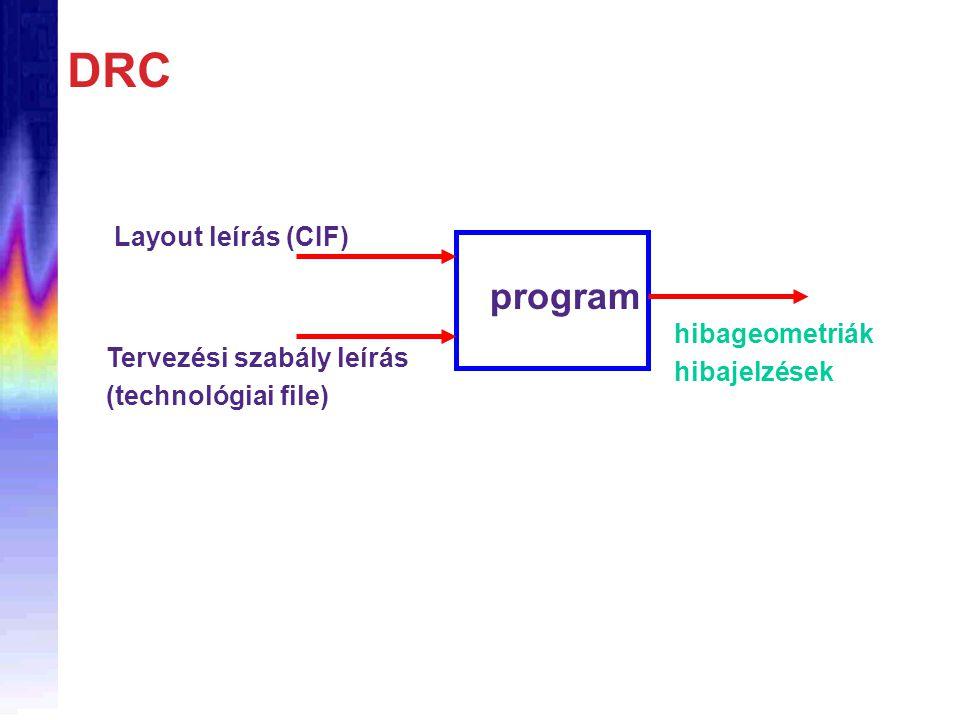 DRC program Layout leírás (CIF) Tervezési szabály leírás (technológiai file) hibageometriák hibajelzések