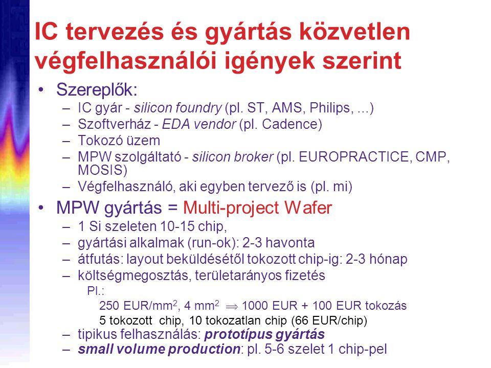 GAELIC layout leírás Állomány vége FINISH; UNITS=MICRONS, GRID=1.0; NEWGOUP INVER; POLY(1) S,4,4:48,40,-16,-8,-24,32,8,16,-16,80; RECT(3) 0,20:56,8; POLY(3) S,0,40:32,28,8,16,-16,-20,-24,-24;....