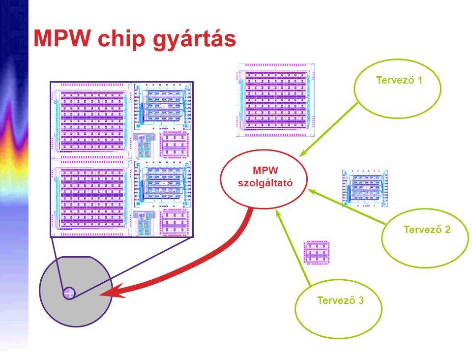 Ellenőrző műveletek: Műveletek: WIDTH(A) < 0.5 Az A réteg minden olyan alakzatát szolgáltatja, amely keskenyebb 0.5 egységnél SPACING (A,B) < 0.5 Az A réteg minden olyan alakzatát szolgáltatja, amely keskenyebb 0.5 egységnél