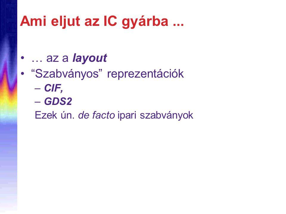 Ami eljut az IC gyárba... … az a layout Szabványos reprezentációk –CIF, –GDS2 Ezek ún.