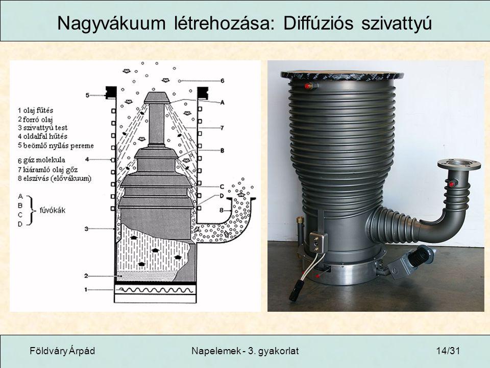 Földváry ÁrpádNapelemek - 3. gyakorlat14/31 Nagyvákuum létrehozása: Diffúziós szivattyú