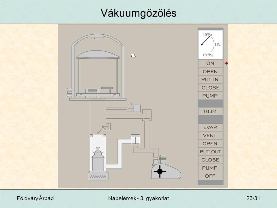 Földváry ÁrpádNapelemek - 3. gyakorlat23/31 Vákuumgőzölés