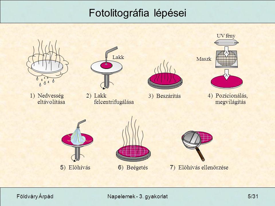 Földváry ÁrpádNapelemek - 3.