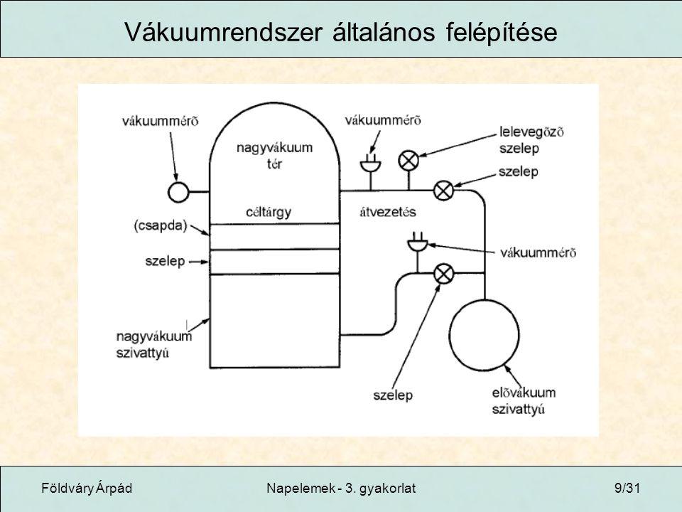 Földváry ÁrpádNapelemek - 3. gyakorlat9/31 Vákuumrendszer általános felépítése