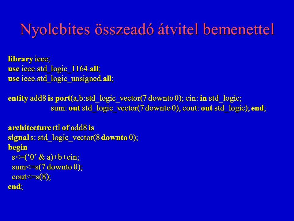 Általános összeadó átvitel bemenettel Két általános, N hosszúságú vektort ad össze Két általános, N hosszúságú vektort ad össze Az N értékét beültetésnél határozzák meg Az N értékét beültetésnél határozzák meg library ieee; use ieee.std_logic_1164.all; use ieee.std_logic_unsigned.all; entity g_add is generic (N:positive:=4); generic (N:positive:=4); port(a,b:std_logic_vector(N-1 downto 0); cin: in std_logic; port(a,b:std_logic_vector(N-1 downto 0); cin: in std_logic; sum: out std_logic_vector(N-1 downto 0), cout: out std_logic); sum: out std_logic_vector(N-1 downto 0), cout: out std_logic); end; architecture rtl of add1 is signal s: std_logic_vector(N-1 downto 0); begin s<=('0' & a)+b+cin; sum<=s(N-1 downto 0); cout<=s(N); s<=('0' & a)+b+cin; sum<=s(N-1 downto 0); cout<=s(N); end;