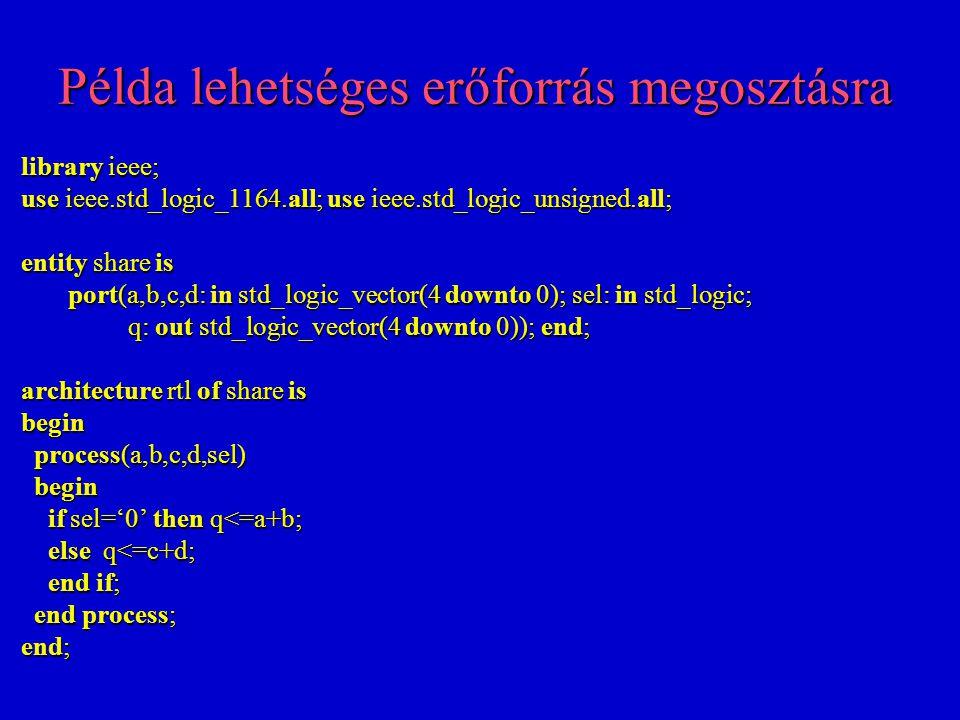 Példa arra, ahol összeadó erőforrás megosztása nem lehetséges library ieee; use ieee.std_logic_1164.all; use ieee.std_logic_unsigned.all; entity share is port(a,b,c,d: in std_logic_vector(4 downto 0); port(a,b,c,d: in std_logic_vector(4 downto 0); q1,q2: out std_logic_vector(4 downto 0)); end; q1,q2: out std_logic_vector(4 downto 0)); end; architecture rtl of share is begin q1<=a+b; q2<=c+d; q1<=a+b; q2<=c+d; end; Ebben az esetben a két összeadót használatát nem lehet elkerülni kombinációs hálózat alkalmazásával Ebben az esetben a két összeadót használatát nem lehet elkerülni kombinációs hálózat alkalmazásával