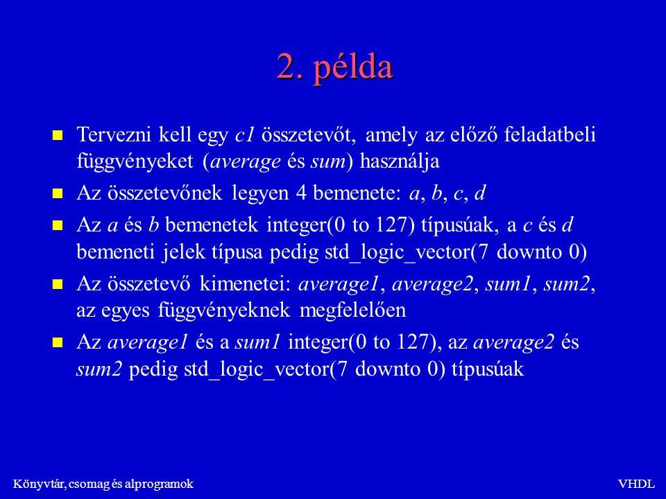 Könyvtár, csomag és alprogramokVHDL 2.