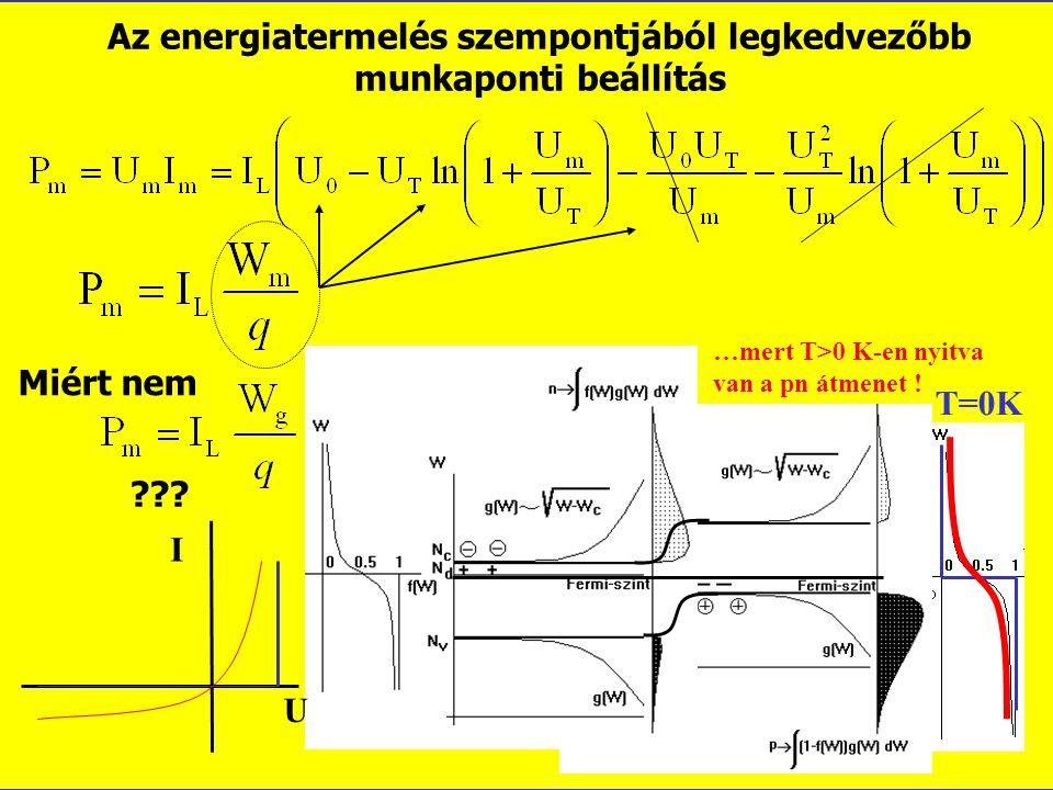 Az energiatermelés szempontjából legkedvezőbb munkaponti beállítás megkeresése FF, Fill Faktor I