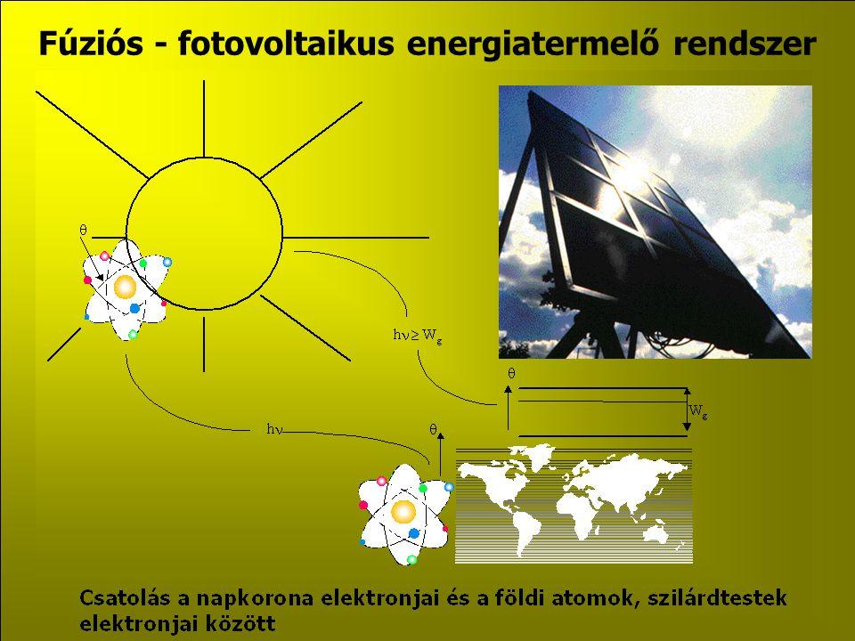 Ideális napelem (fotodióda) karakterisztikák Konstrukció: rejtve