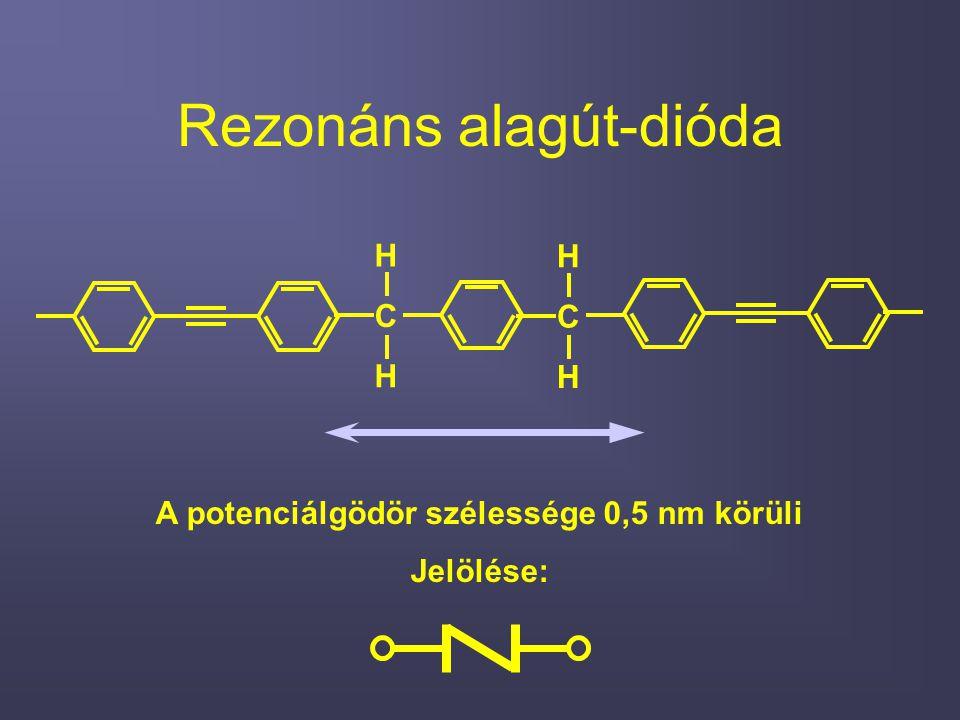 Rezonáns alagút-dióda C H H C H H A potenciálgödör szélessége 0,5 nm körüli Jelölése: