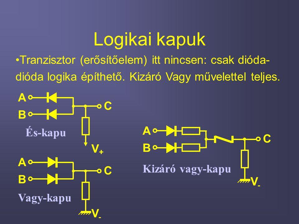 Logikai kapuk Tranzisztor (erősítőelem) itt nincsen: csak dióda- dióda logika építhető.