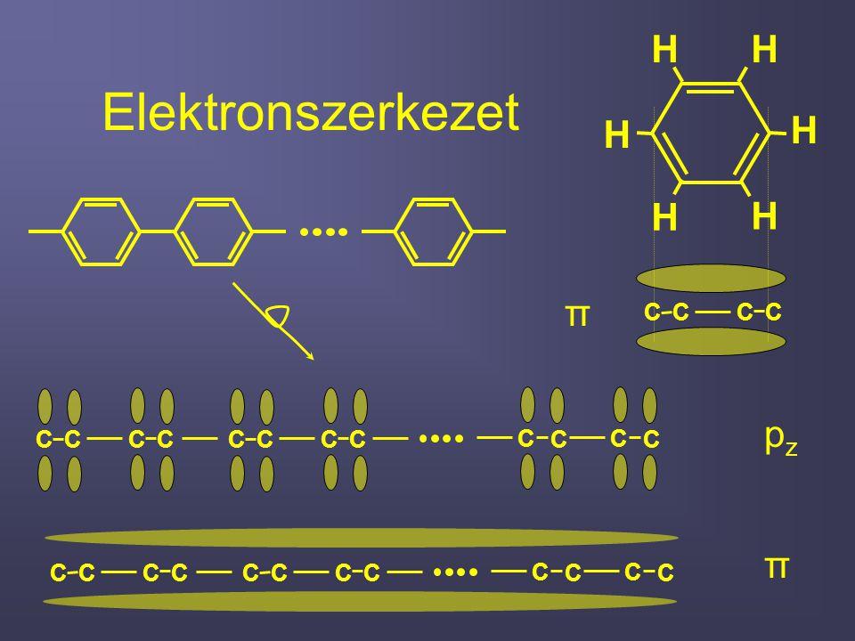 H H H H CCCC H H Elektronszerkezet CCCCCCCC C C C C CCCCCCCC C C C C pzpz π π