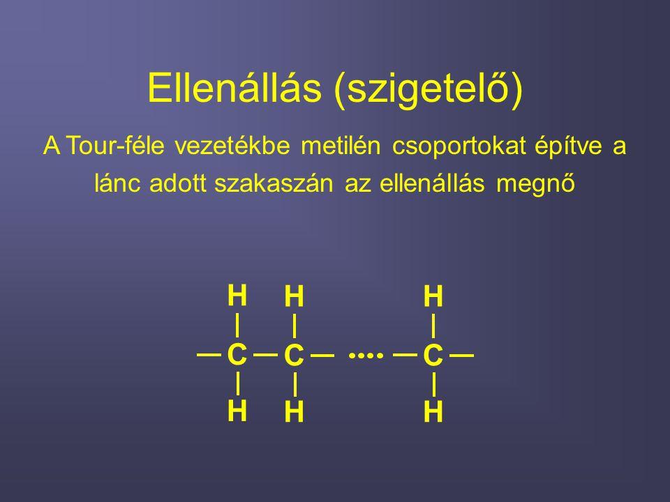 Ellenállás (szigetelő) A Tour-féle vezetékbe metilén csoportokat építve a lánc adott szakaszán az ellenállás megnő C H H C H H C H H