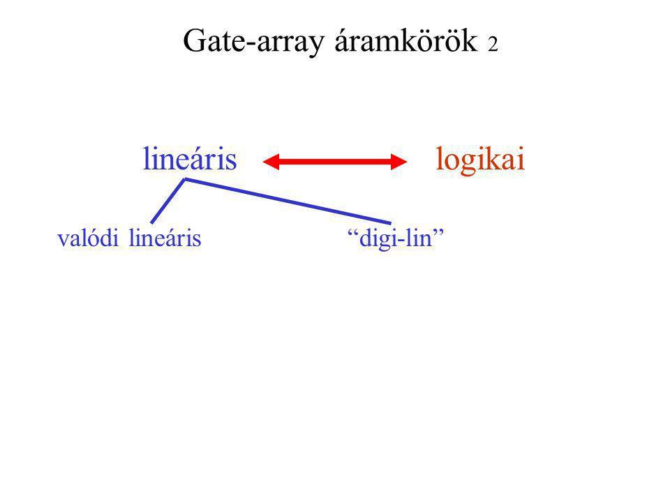 Gate-array áramkörök 2 lineáris valódi lineáris logikai digi-lin
