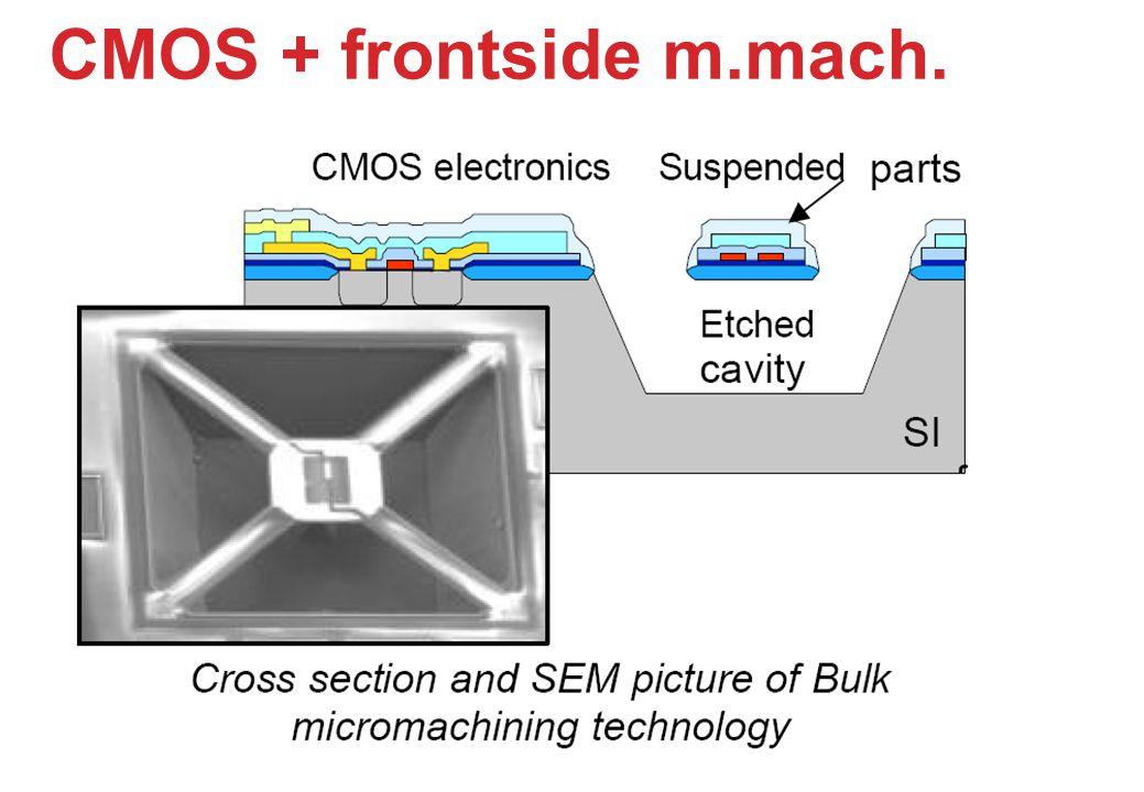 CMOS + frontside m.mach.