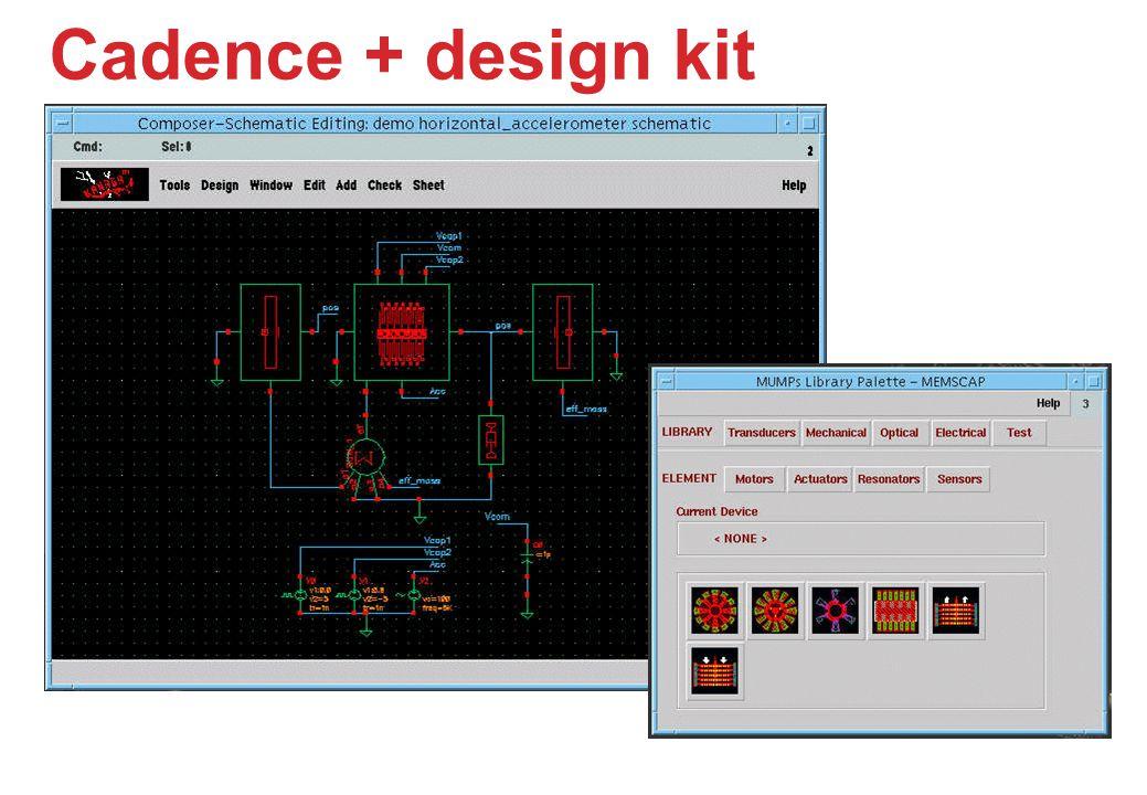 Cadence + design kit