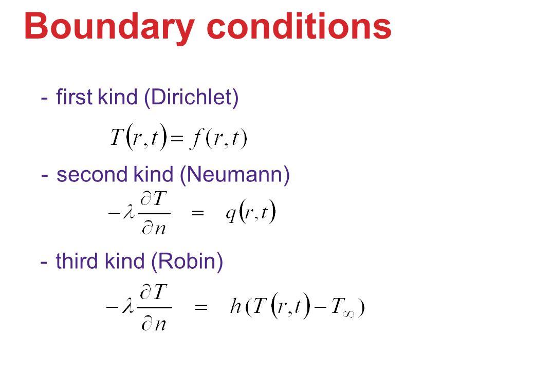 Boundary conditions second kind (Neumann) third kind (Robin) first kind (Dirichlet)