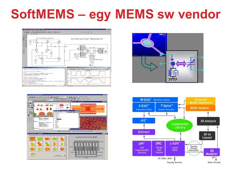 SoftMEMS – egy MEMS sw vendor